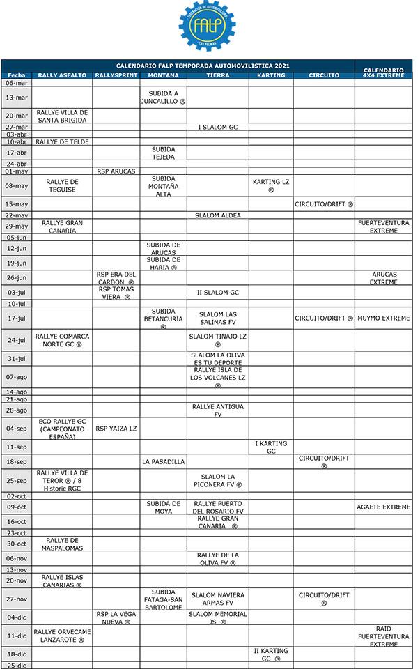 Calendario-de-Pruebas-FALP-2021