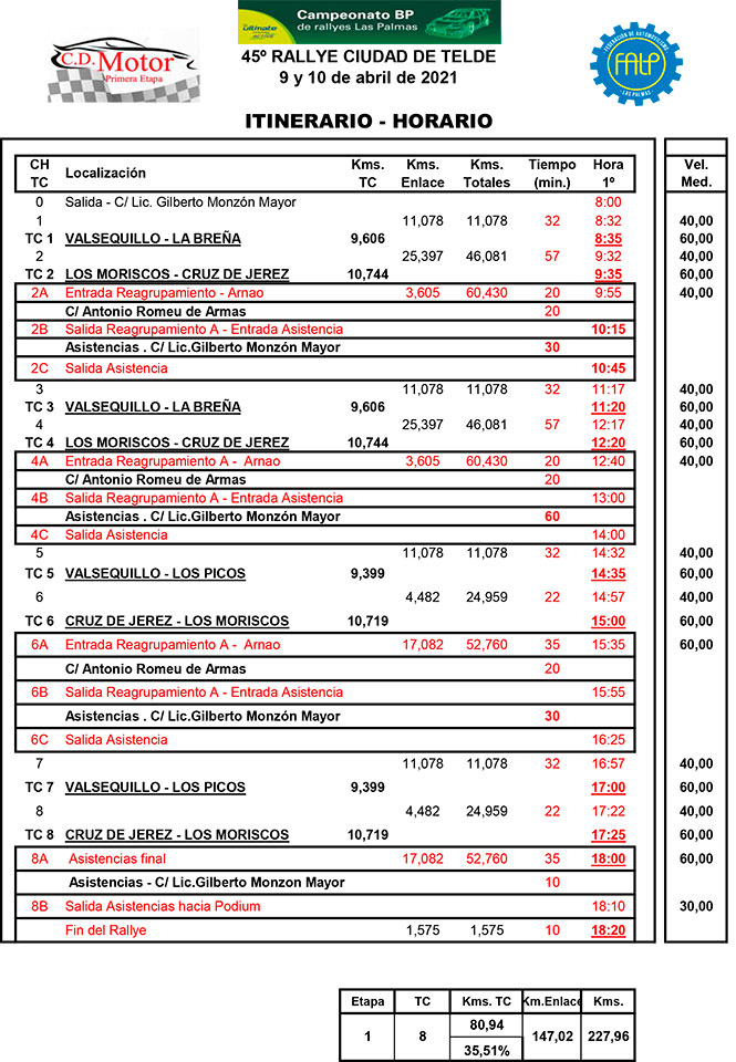 Itinerario horario RCT